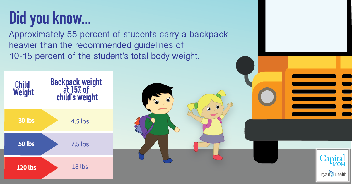 backpack weight guidelines
